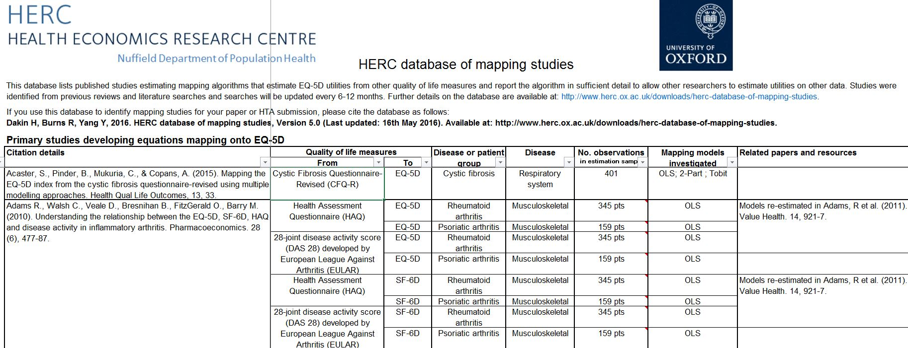 HERC database of mapping studies version 5.0 - Now Available!