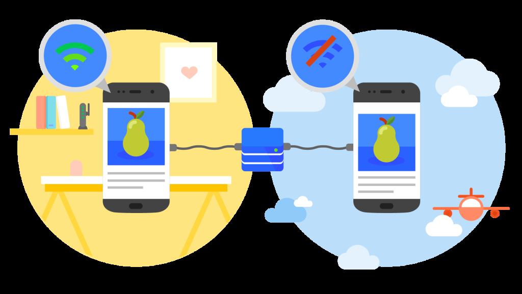 Service Worker, Progressive Web Apps là gì?