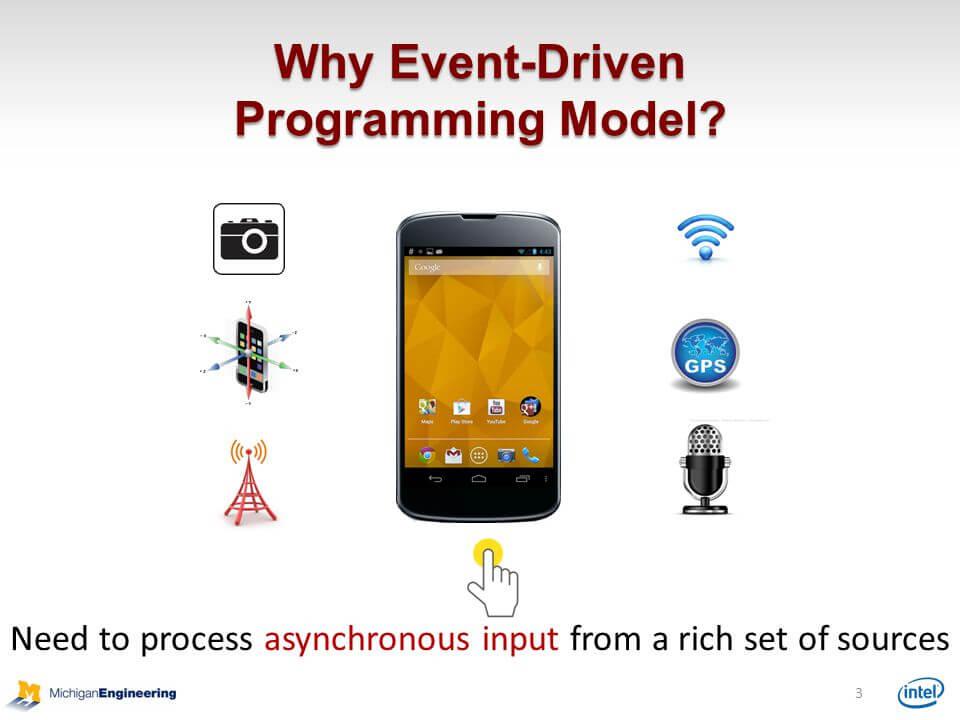 Lập trình theo sự kiện & ngữ cảnh - Event & context driven programming