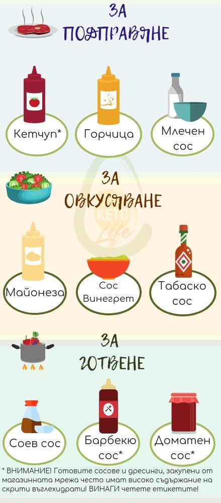 сосове и дресинг при кето диета
