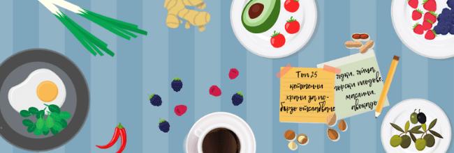 Топ 25 Храни за Кето Диета