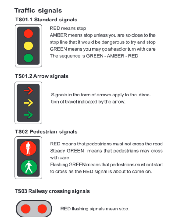 Traffic_signals