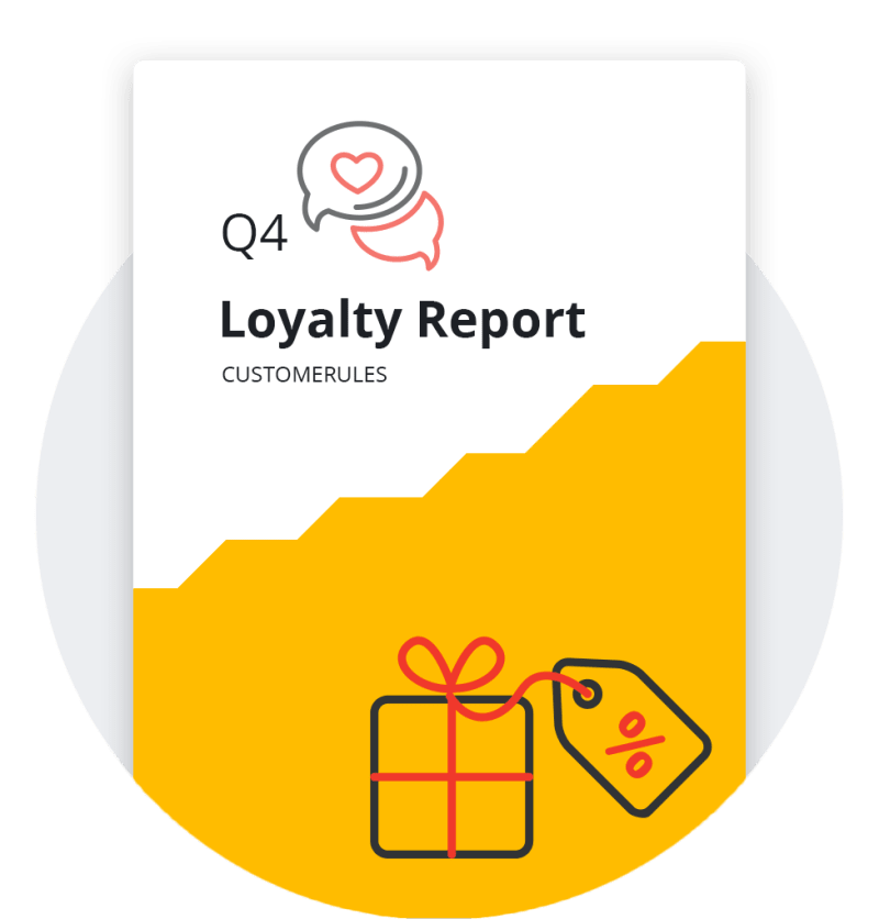 Loyalty Report