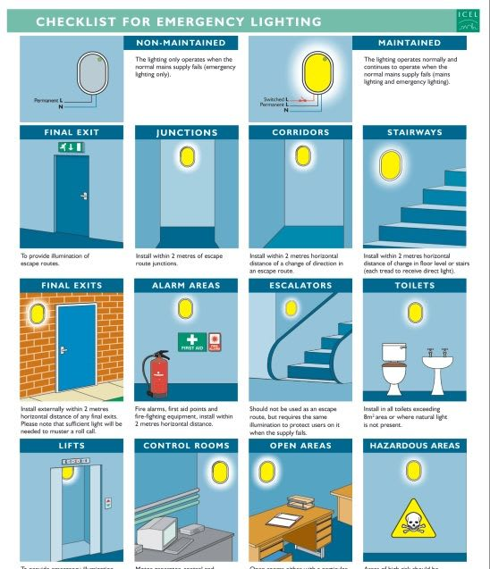 Guide Emergency Lighting Location