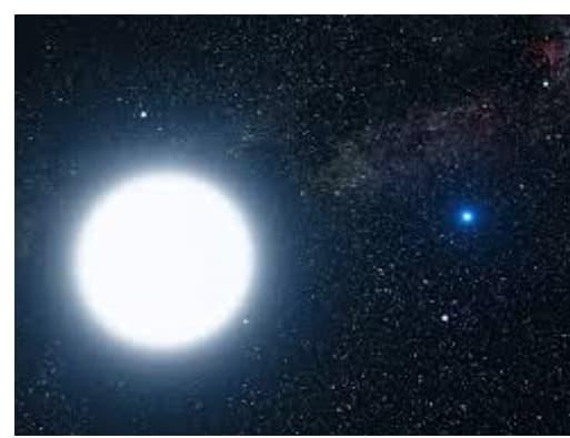 Brighter star polaris