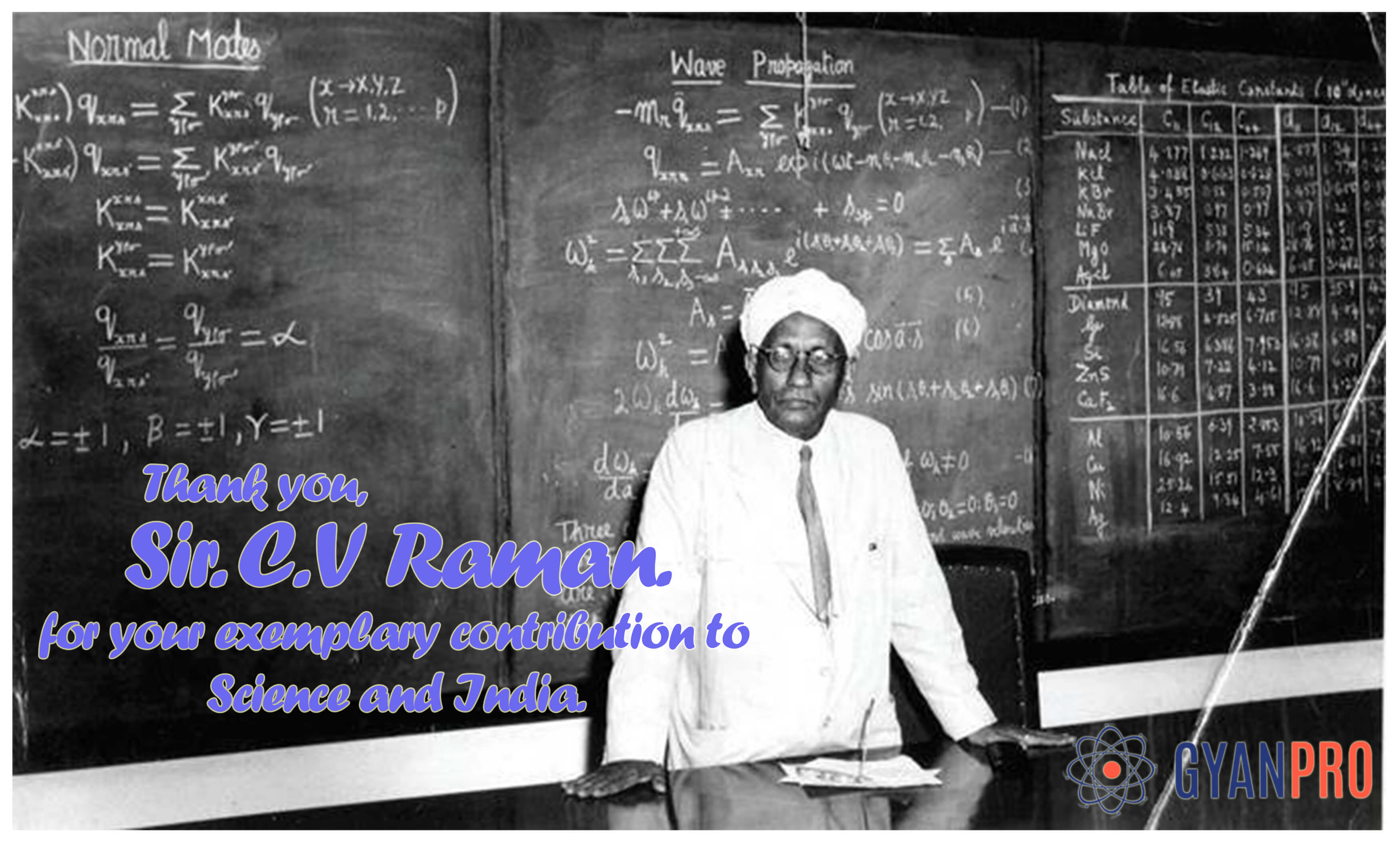 SIR C V Raman AND HIS DISCOVERIES