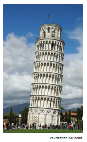 Full image of leaning pisa tower