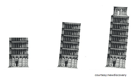 Different stages of pisa tower construction