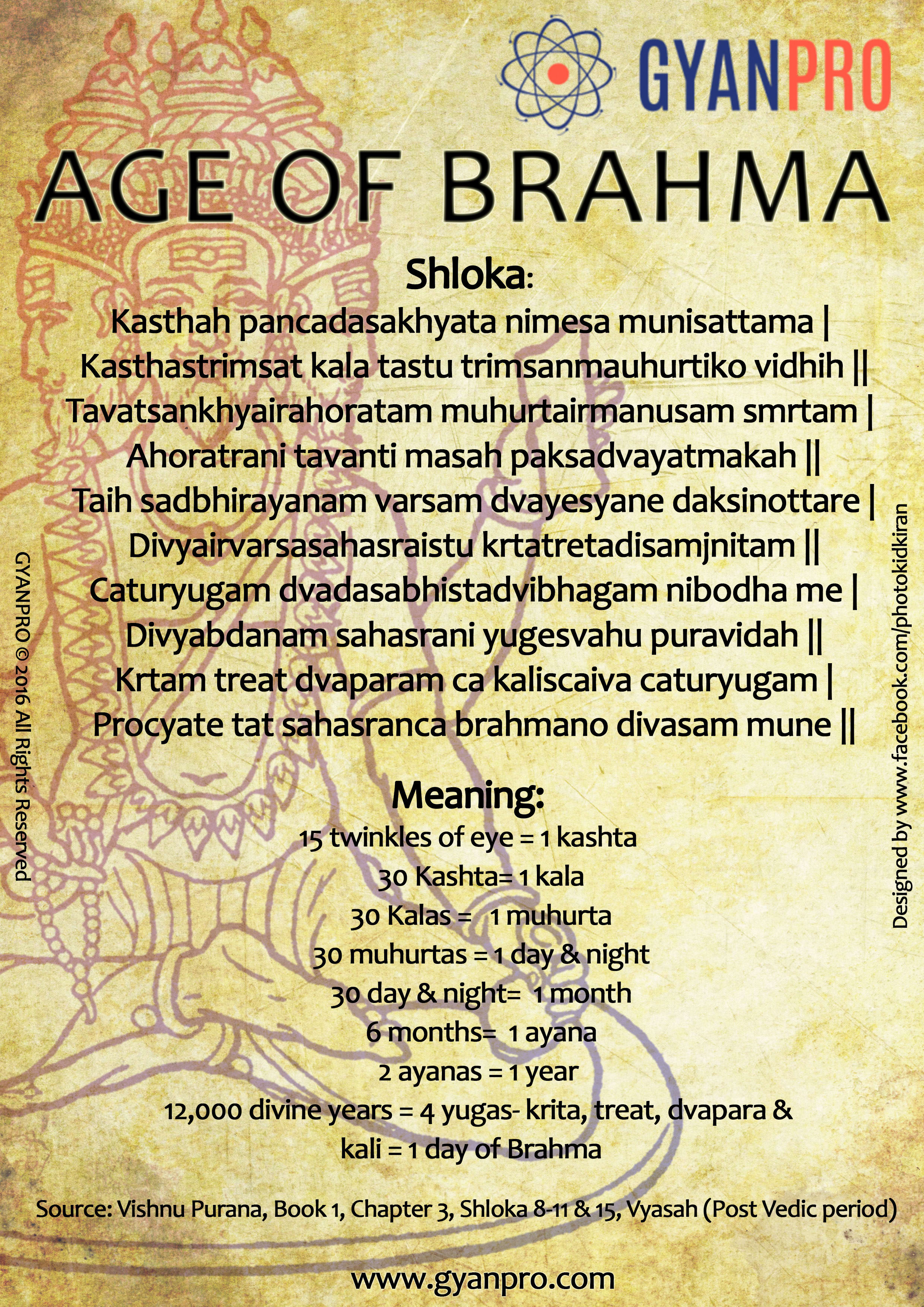 GYANPRO_Age of Brahma