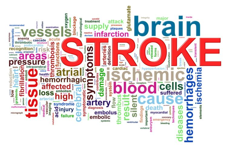 Clinical Practice Research Unit (Stroke Care)