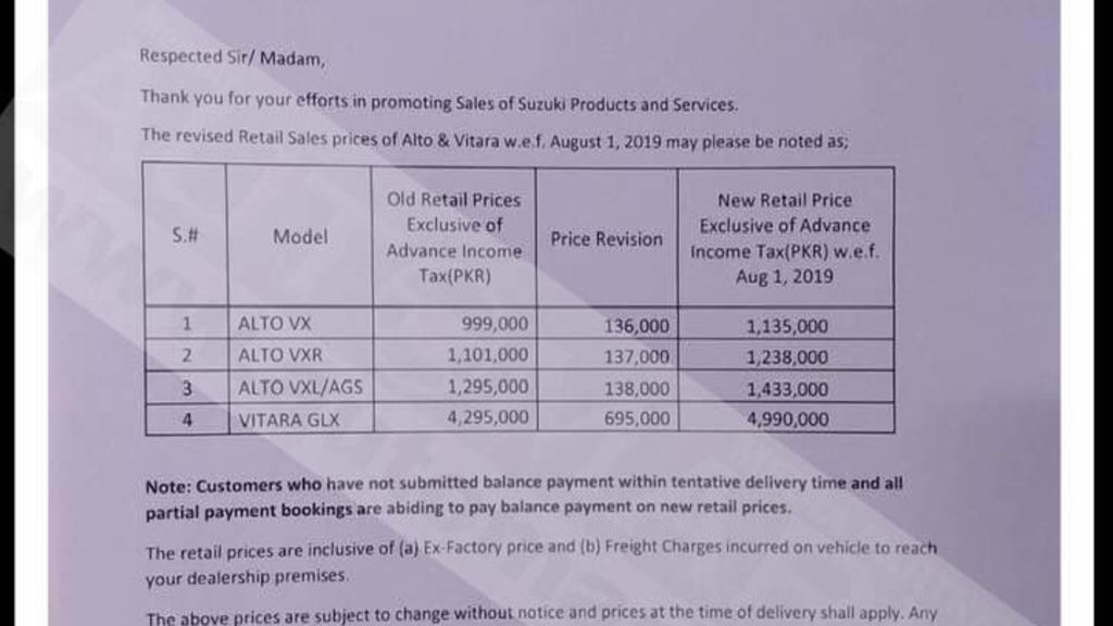 New Retail Prices issued by Pak Suzuki for Alto - Automark
