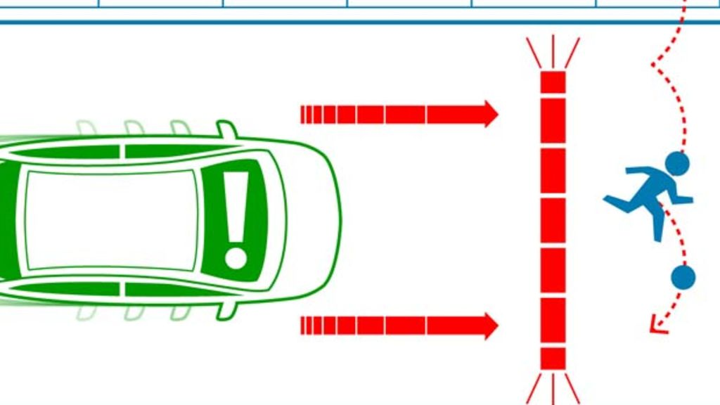 Autonomous Emergency Braking - Automark