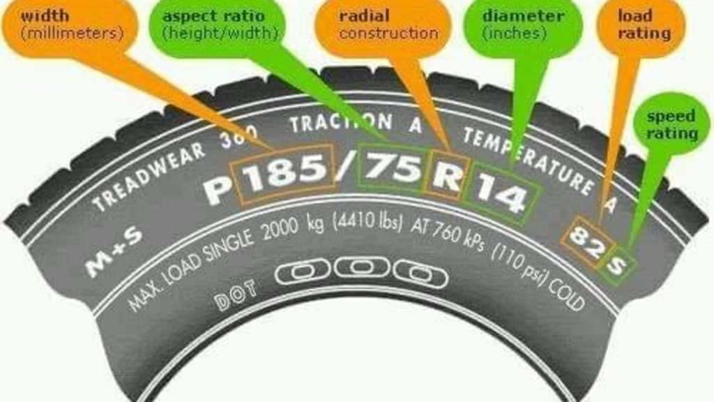 Tyre Care and Knowledge - Automark
