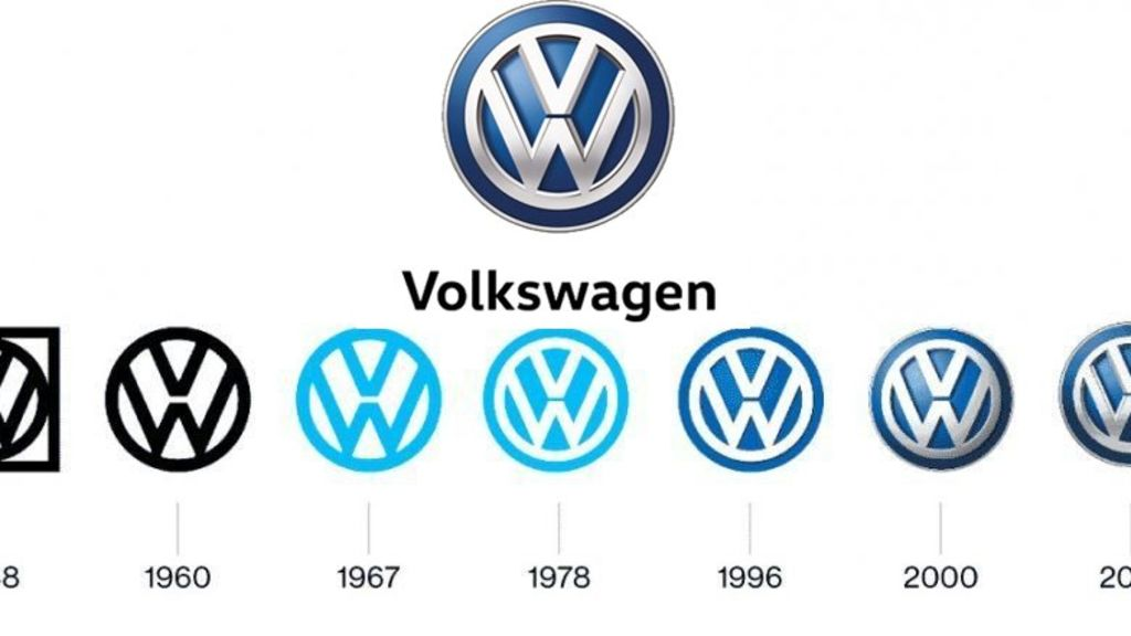 Volkswagen's New Logo Will Be Unveiled at 2019 Frankfurt Motor Show Next Month, Together With The New Id.3 Electric Hatchback - Automark