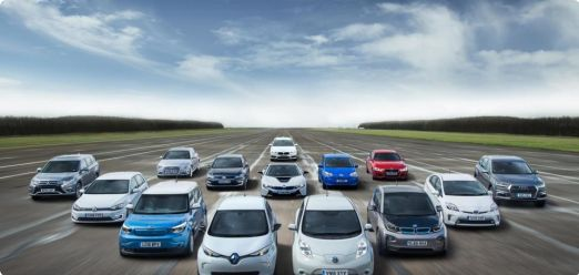 Progress on EV in Pakistan & Environmental Awareness, Potential Business Growth Opportunity