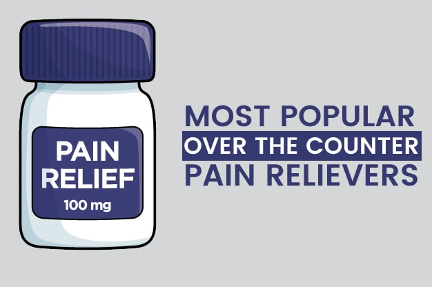 Best over the counter pain relivers in the market