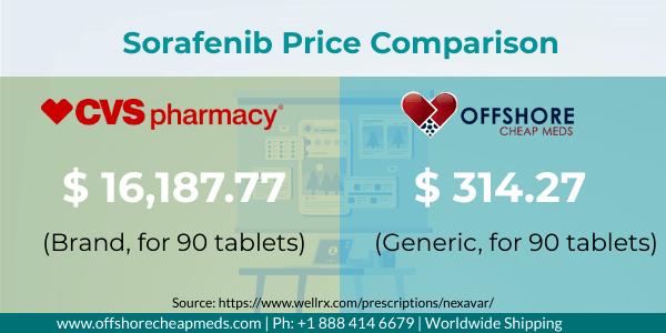 Sorafenib lowest price in USA
