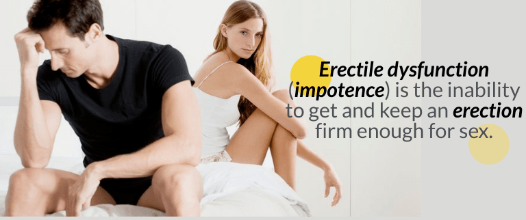 What is Erectile Dysfunction?