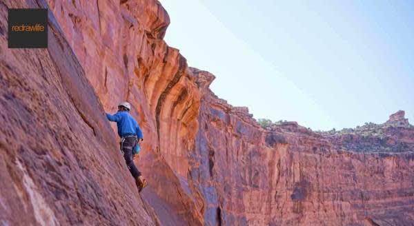 Rock Climbing, Badami