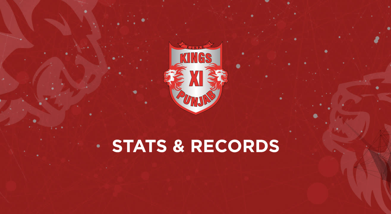 Kings XI Punjab: Stats & Records In VIVO IPL 2018