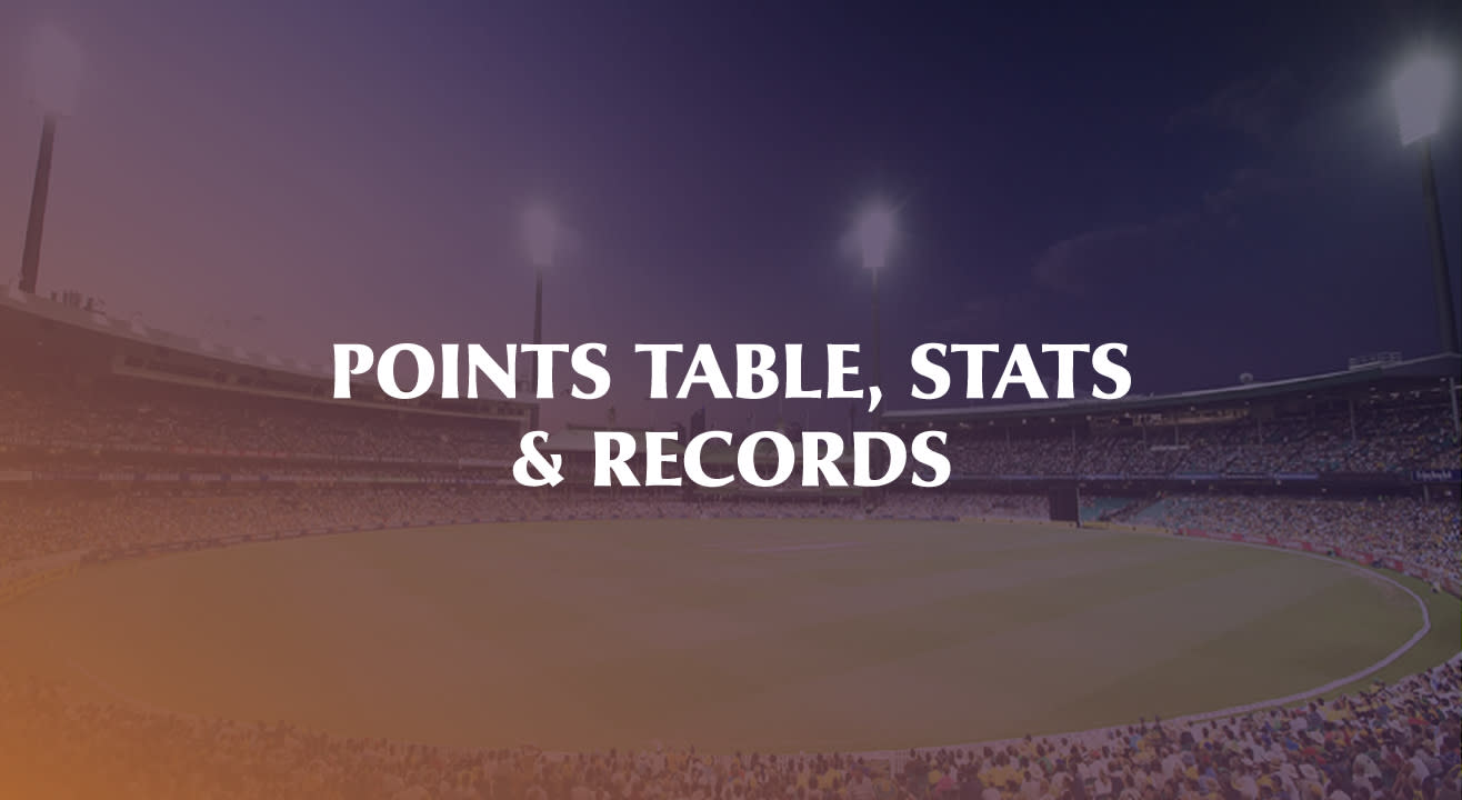 VIVO Indian Premier League 2018: Stats from the Season