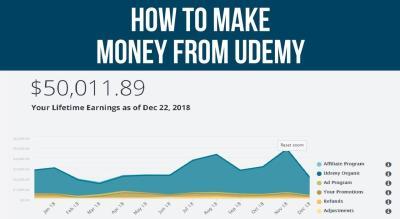 Udemy Course Creation