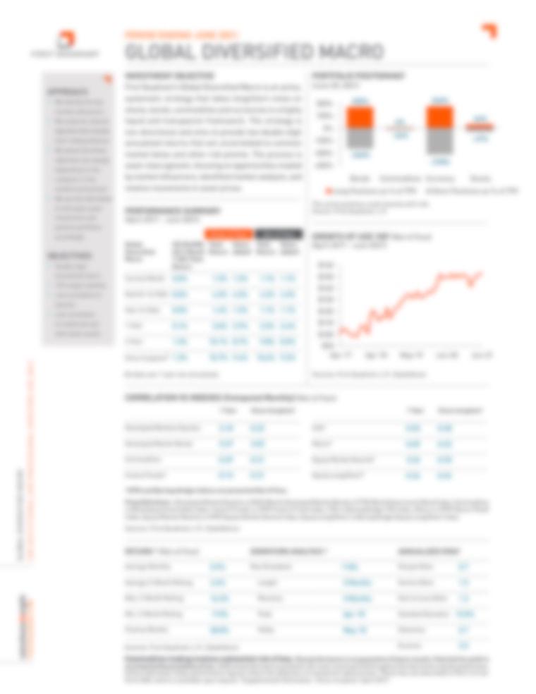 First Quadrant Global Diversified Macro Fund - Firm Tear Sheet (June 2021)