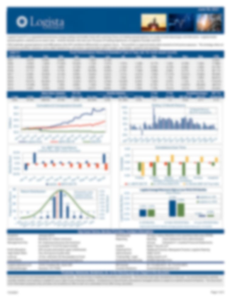 Logista Fund LP June 2021