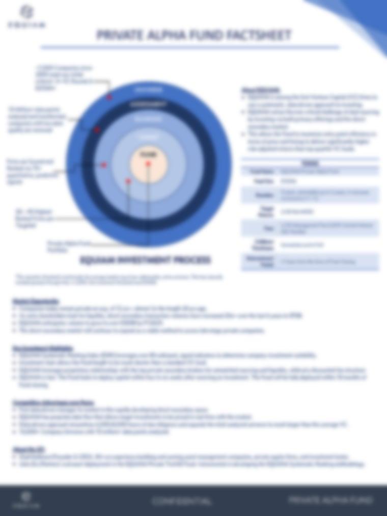 EQUIAM - Private Alpha Fund Factsheet