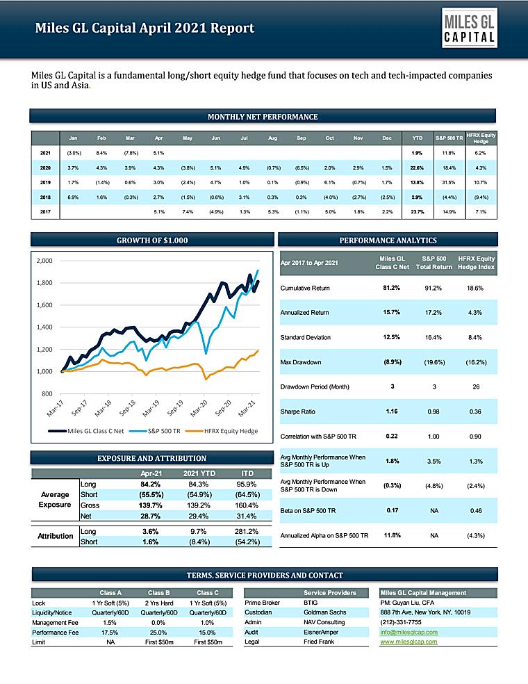 Miles GL Capital - Firm Tear Sheet April 2021