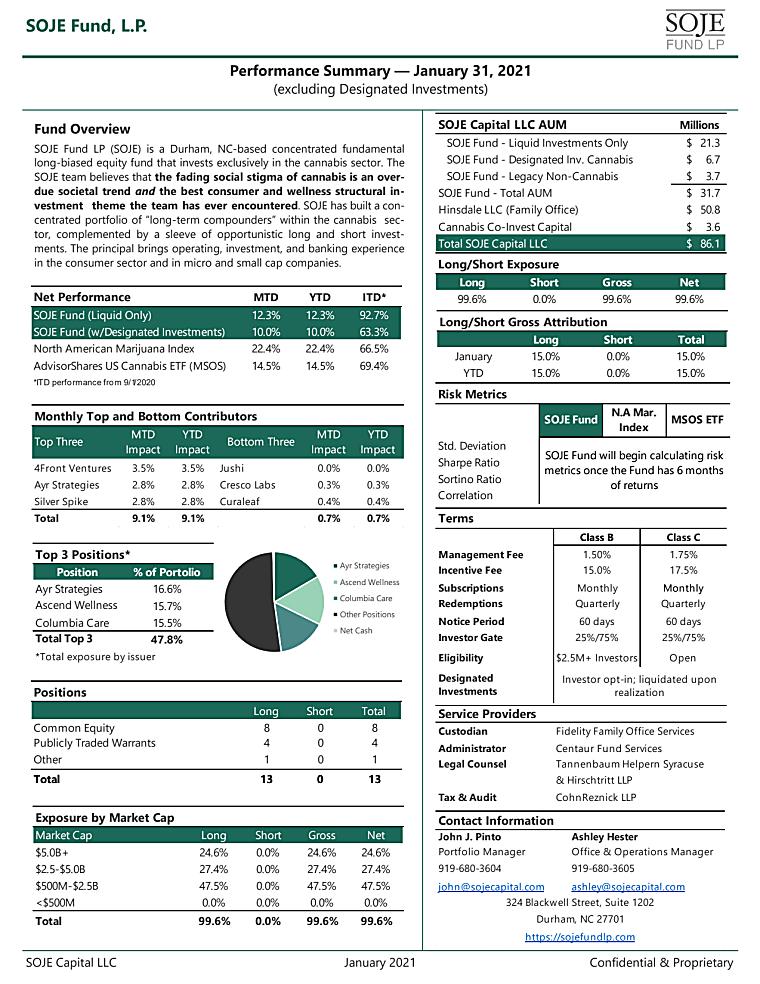 SOJE Fund L.P. - Firm Tear Sheet January 2021