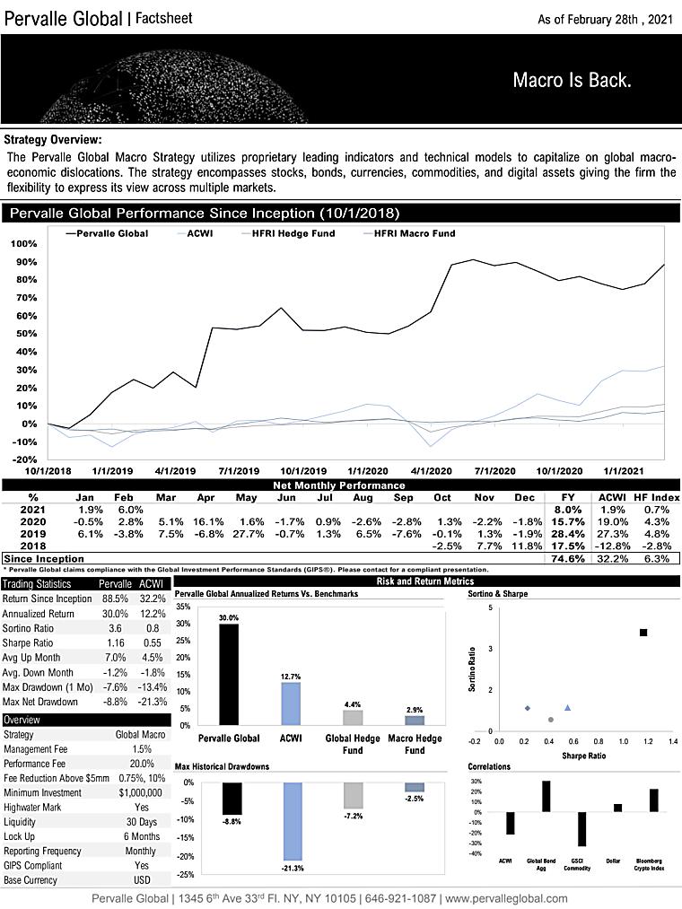 Pervalle Global Macro Fund - Company Tear Sheet (February 2021)