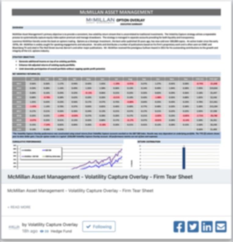 AlphaMaven Hedge Fund Post