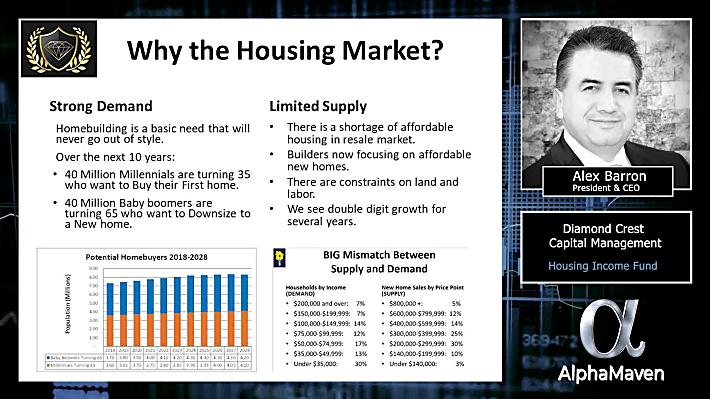 Diamond Crest Housing Income Fund LP