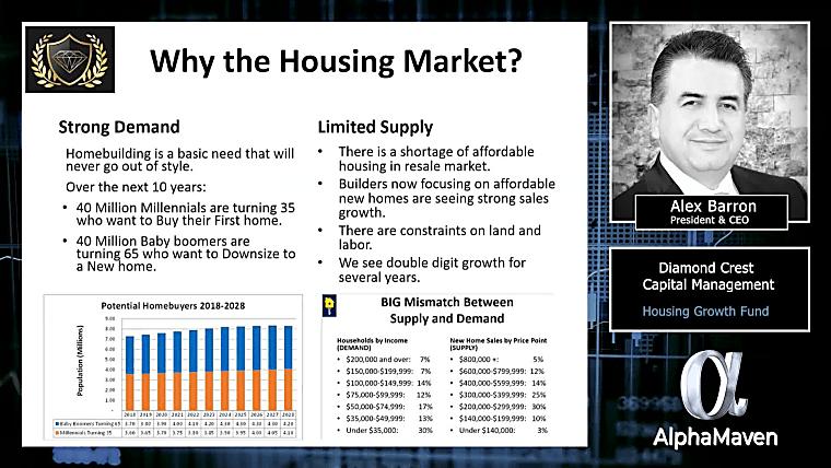 Diamond Crest Housing Growth Fund LP - Video PitchBook