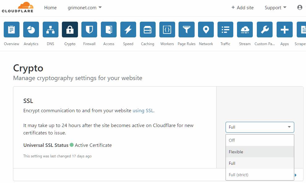Cloudflare Crypto SSL