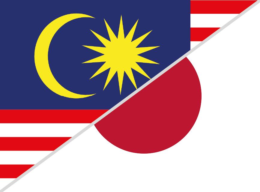Japan Malaysia Halal Trade