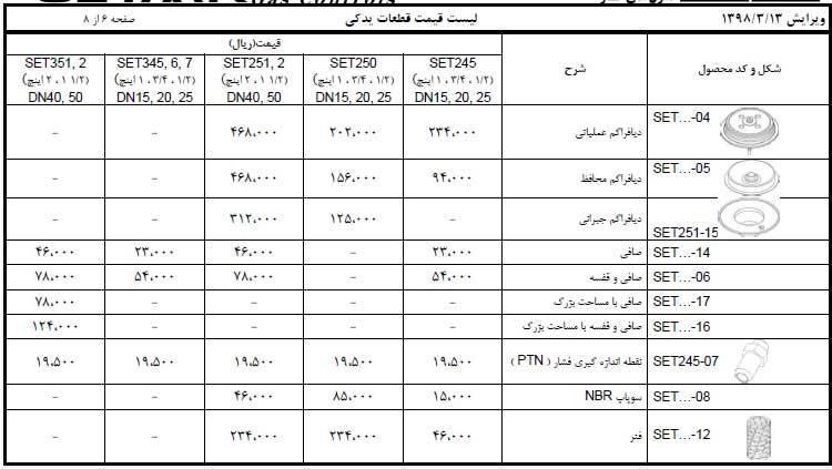 لیست قیمت دیافراگم عملیاتی و محافظ گاز
