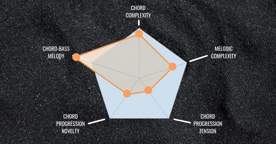 Hyperbits Serum Velocity Sensitive