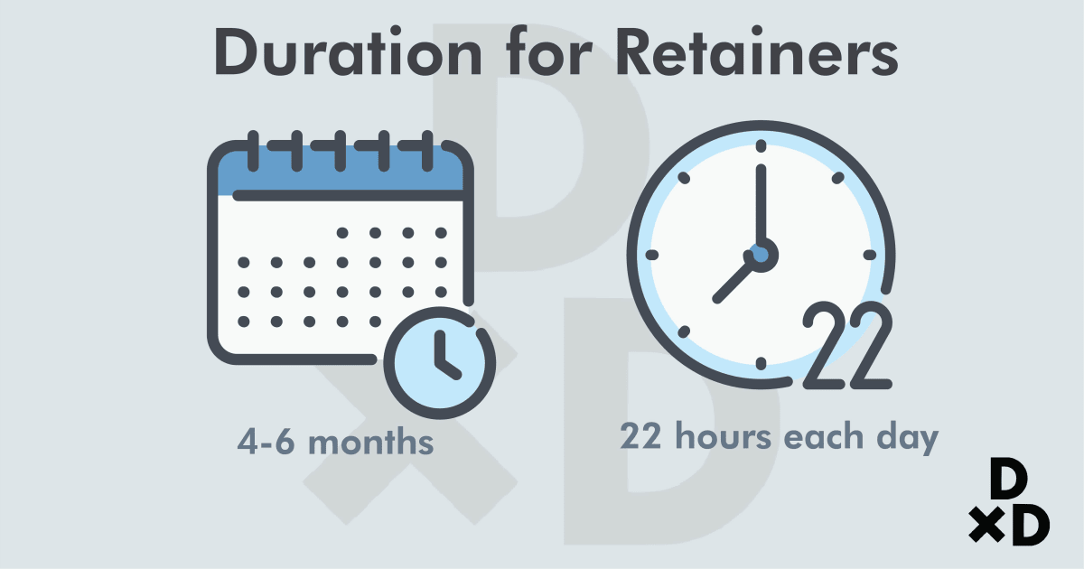 Retainer Discipline: Why You Should Wear Your Retainers ...