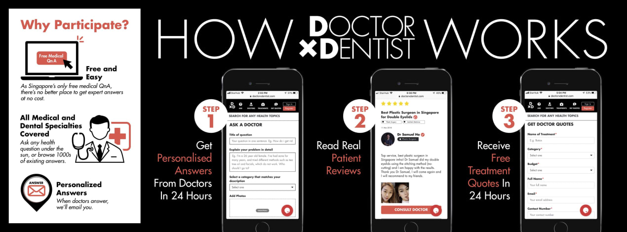 DoctorXDentist Sessions: How To Ask A Doctor Free undefined