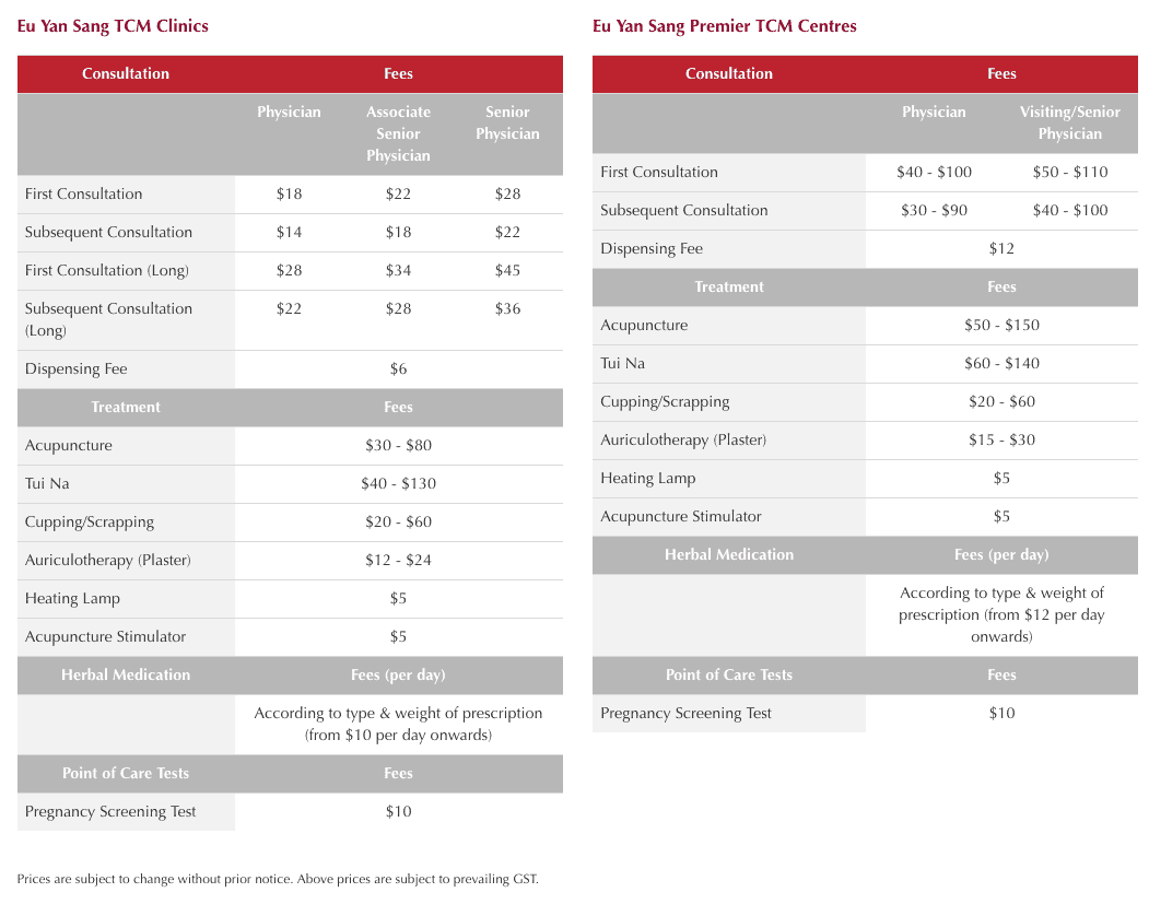 tcm treatment prices at eu yan sang