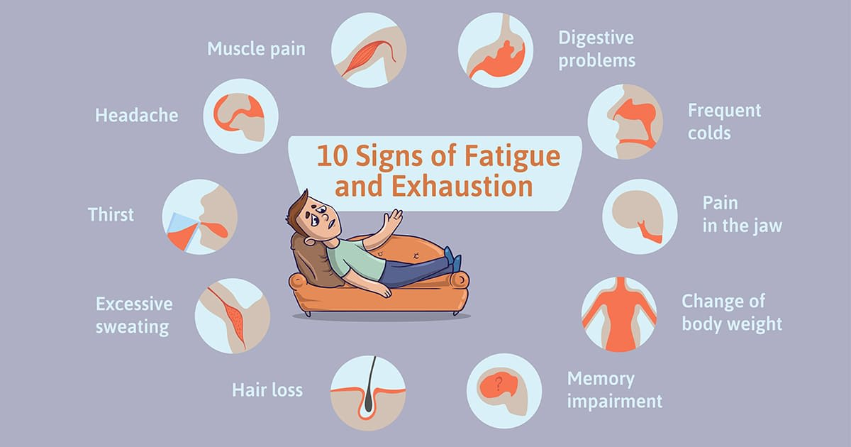 illustration of signs of fatigue and exhaustion