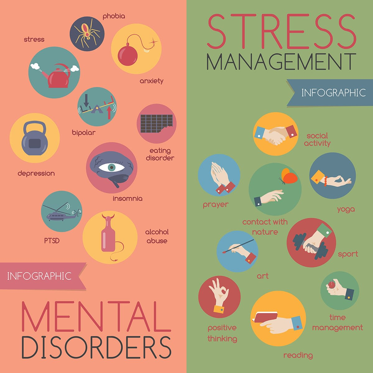 infographic of mental disorders and stress management