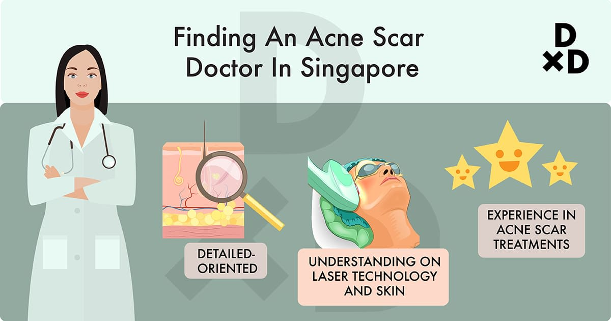 illustration on the qualities in an acne scar doctor