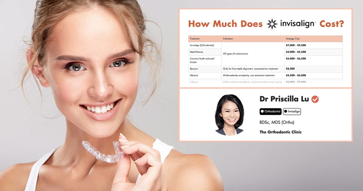 Invisalign Costs In Singapore: An Orthodontist Tells All (2019) undefined