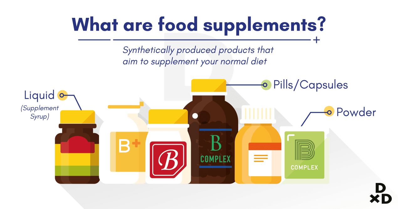 what-are-food-supplements