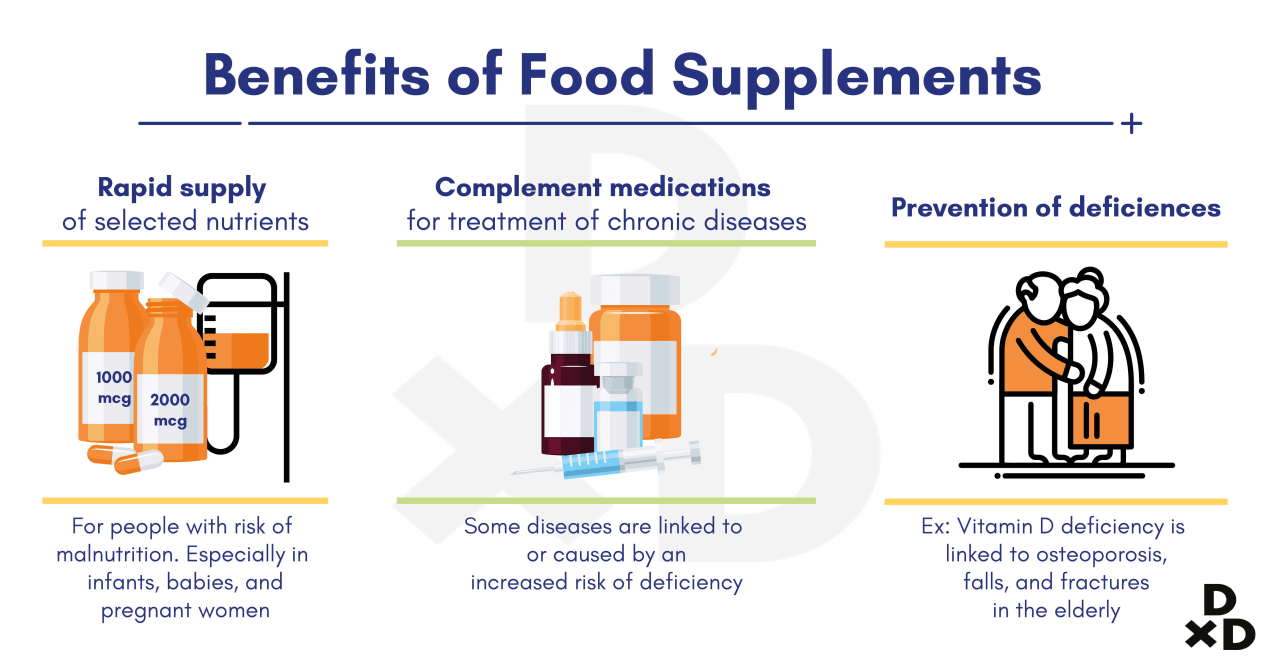 benefits-of-food-supplements