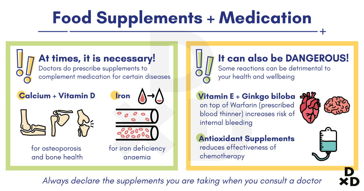 combining-food-supplements-and-medications