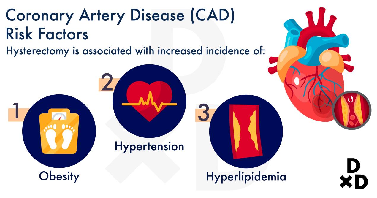 illustration-coronary-artery-disease-risk-factors